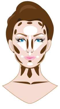 Contouring and Highlighting your best features