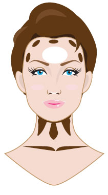Contouring and Highlighting Slim your face