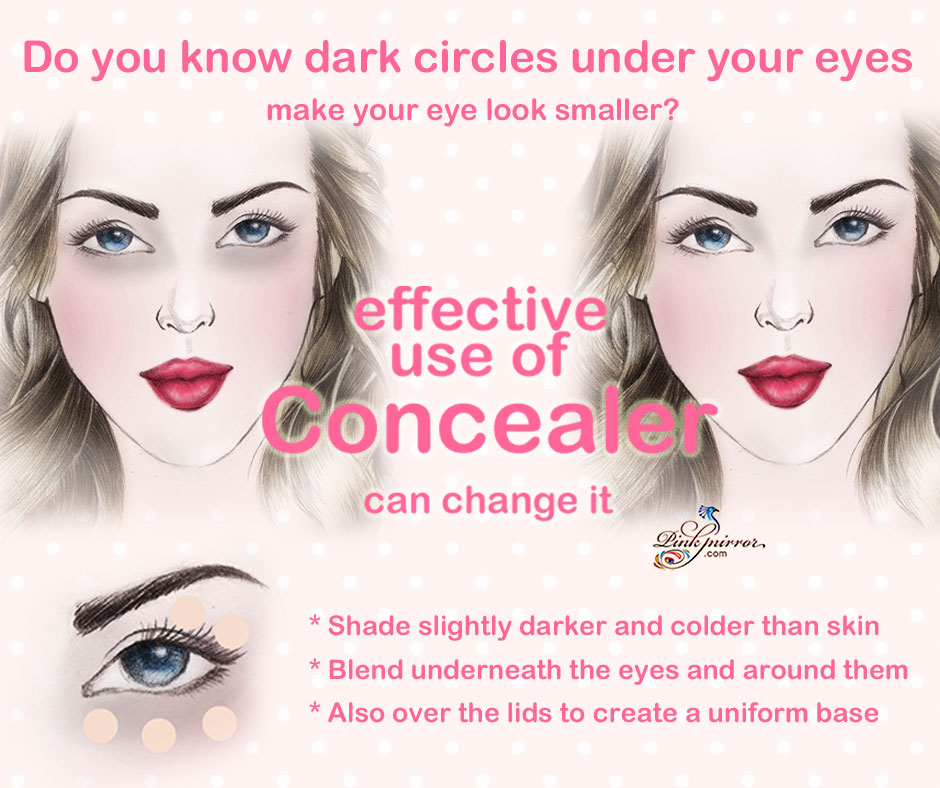 Makeup Tips For Your Eyes Appear Bigger And Wider ...