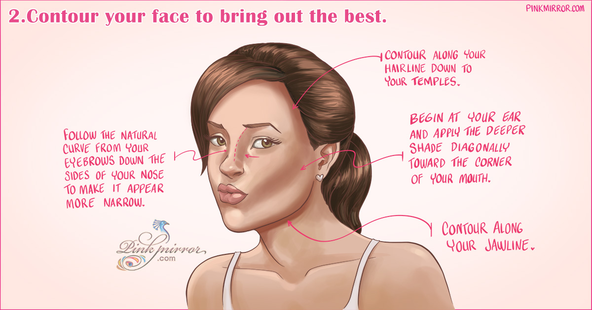 Contour your face to bring out the best